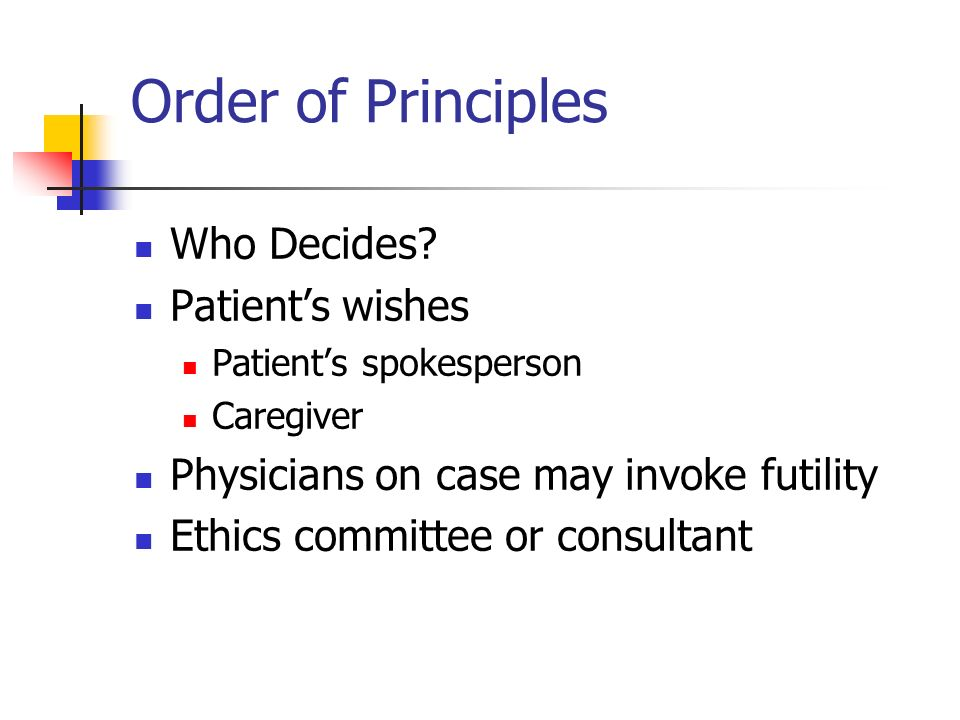 Order of Principles Who Decides Patient's wishes
