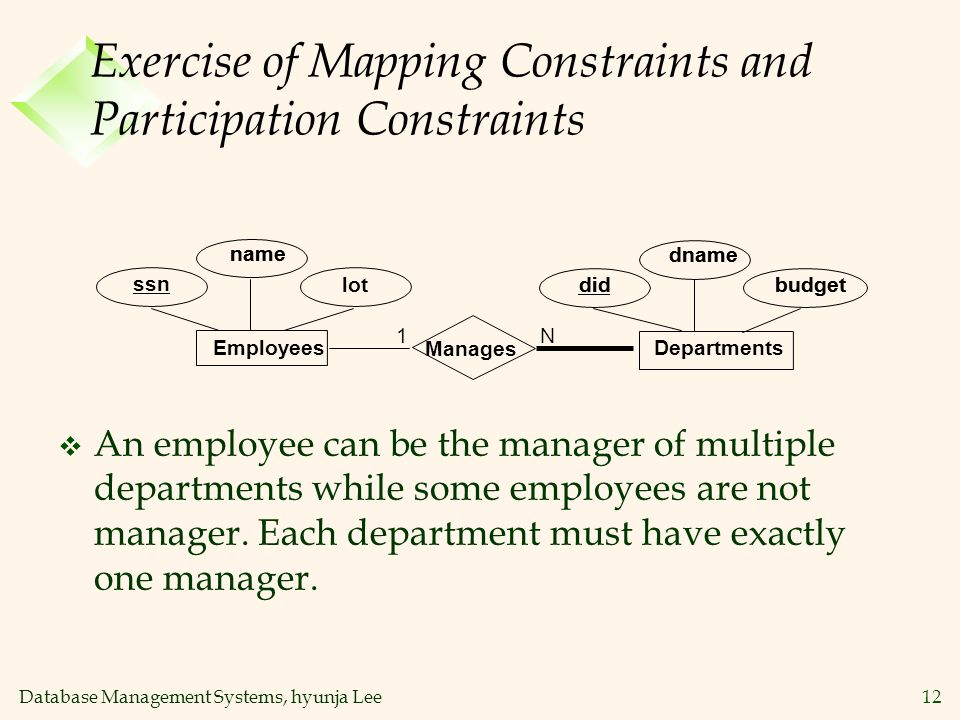 Exercise of Mapping Constraints and Participation Constraints