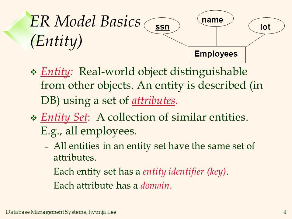 ER Model Basics (Entity)