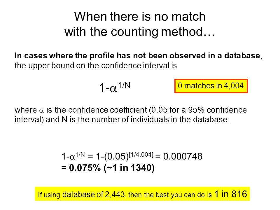 When there is no match with the counting method…