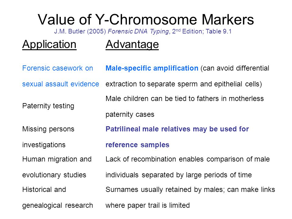 Value of Y-Chromosome Markers