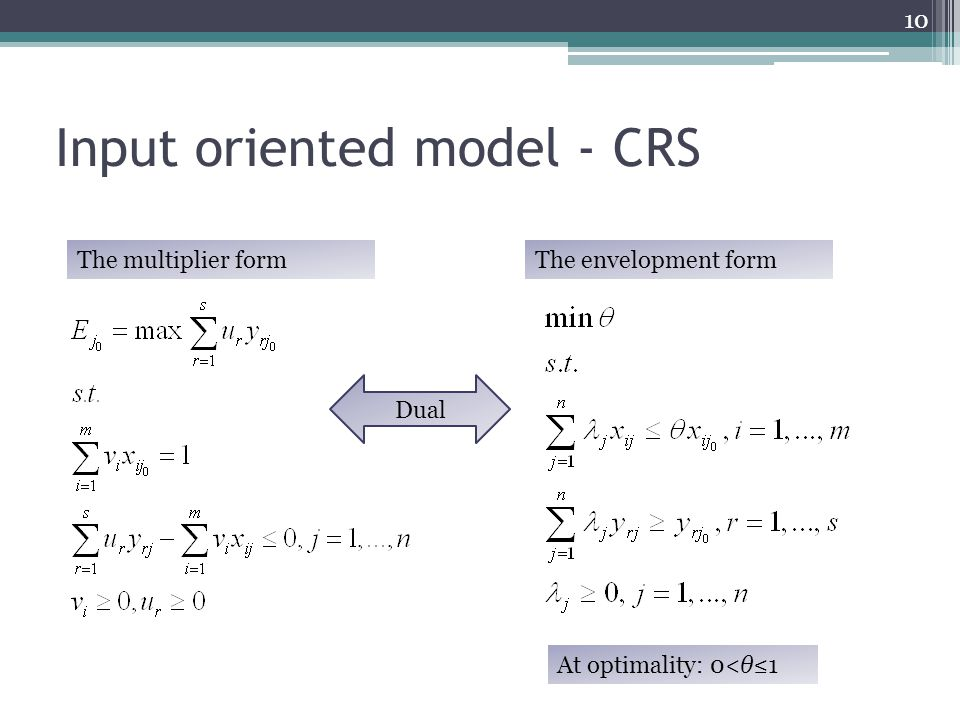 Input oriented model - CRS