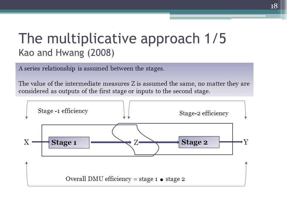 The multiplicative approach 1/5 Kao and Hwang (2008)