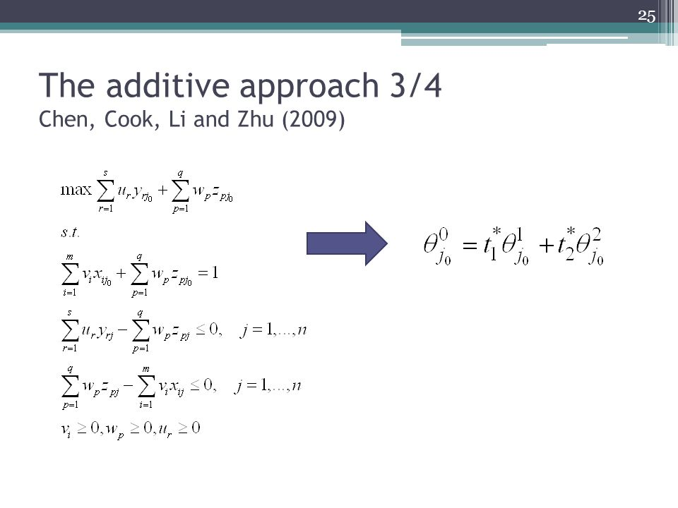 The additive approach 3/4 Chen, Cook, Li and Zhu (2009)