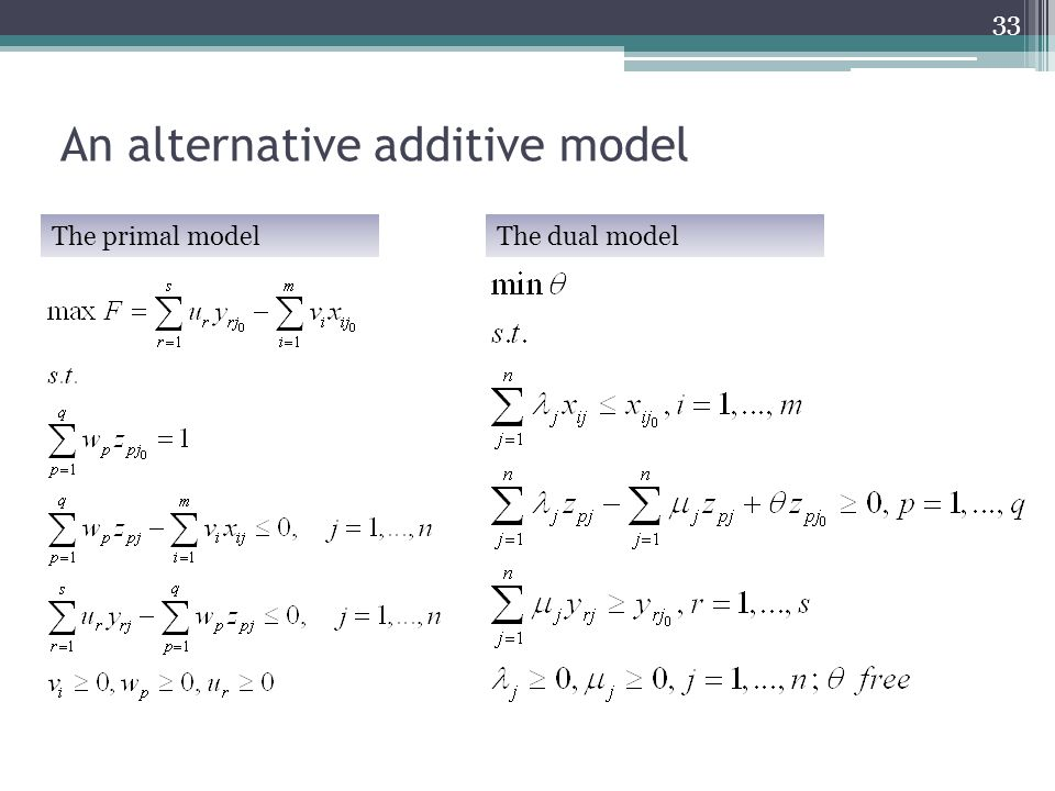 An alternative additive model