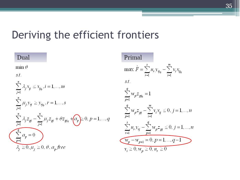Deriving the efficient frontiers