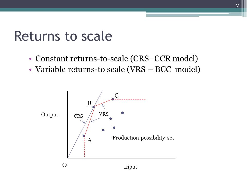 Returns to scale Constant returns-to-scale (CRS–CCR model)