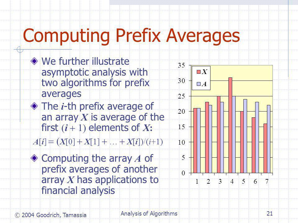 Computing Prefix Averages