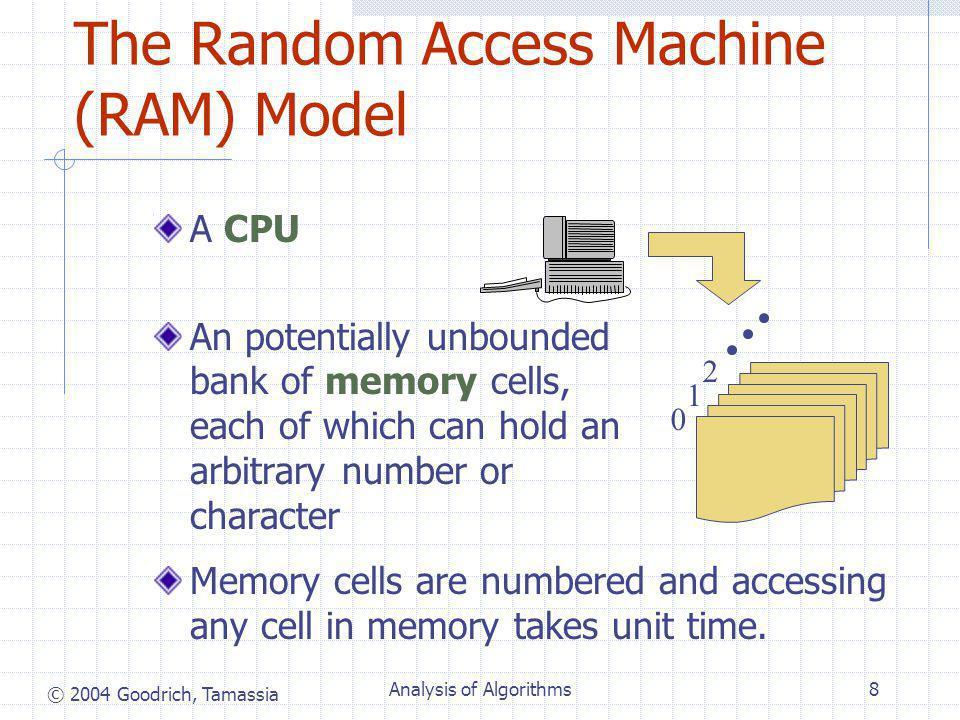 The Random Access Machine (RAM) Model