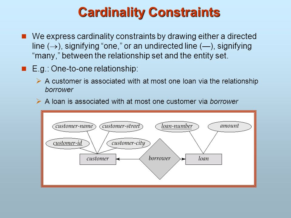 Cardinality Constraints