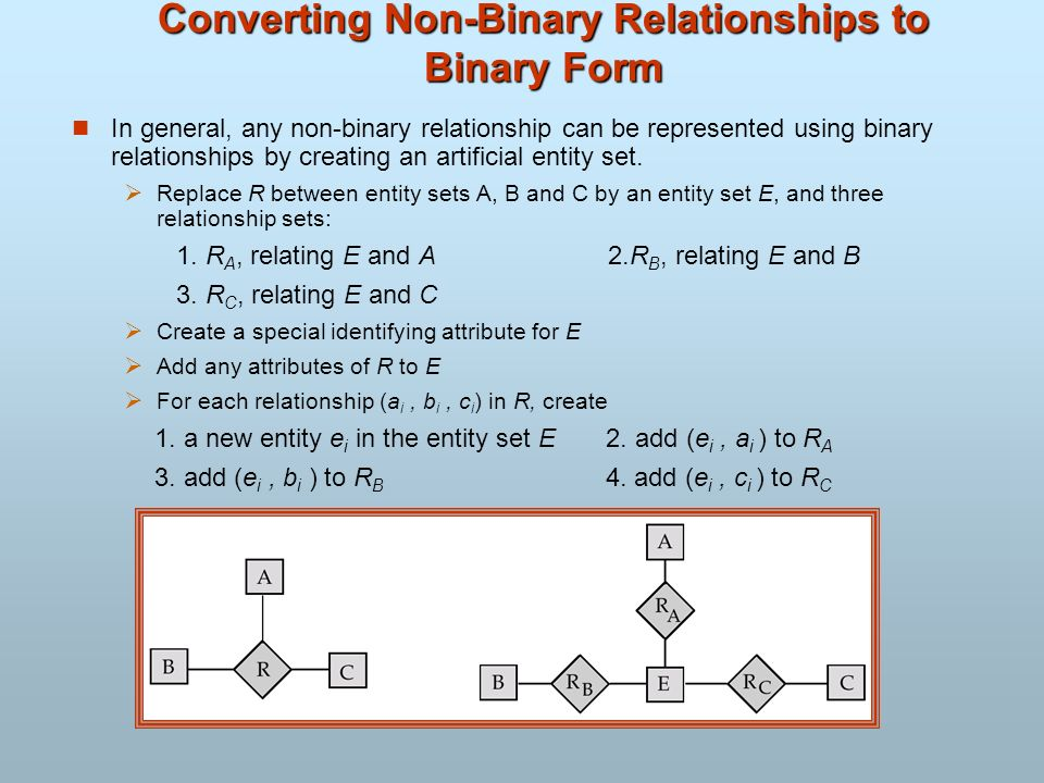Converting Non-Binary Relationships to Binary Form