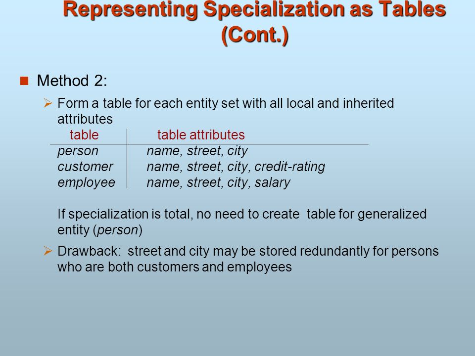 Representing Specialization as Tables (Cont.)