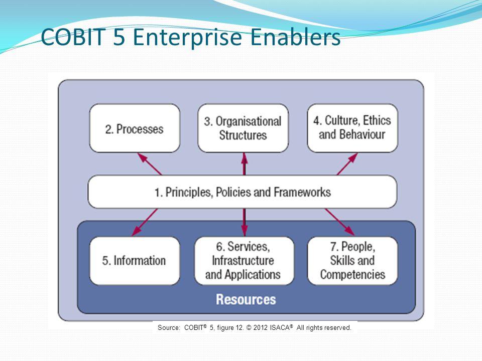 COBIT 5 Enterprise Enablers