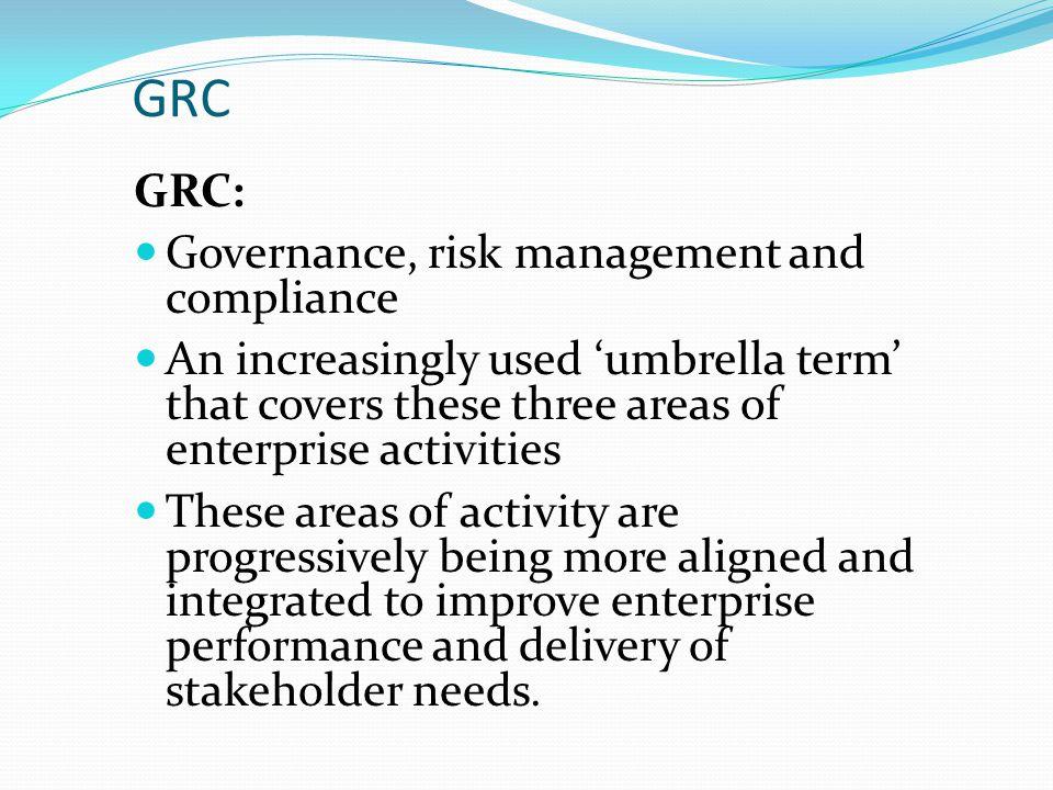 GRC GRC: Governance, risk management and compliance