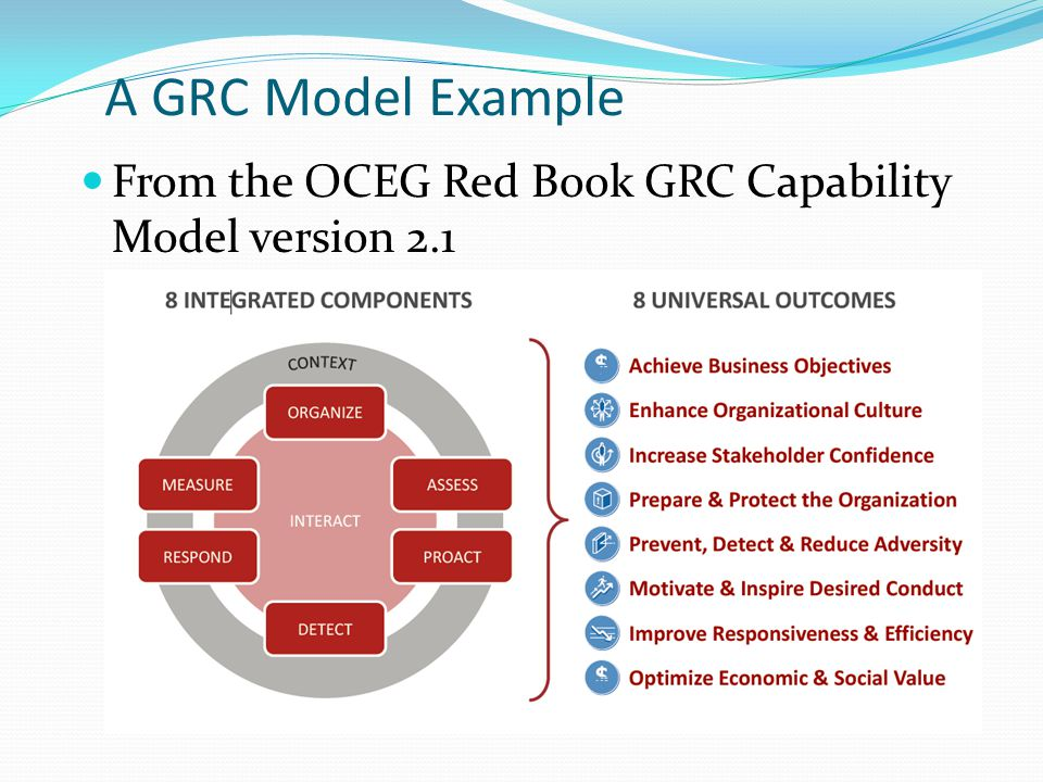 A GRC Model Example From the OCEG Red Book GRC Capability Model version 2.1