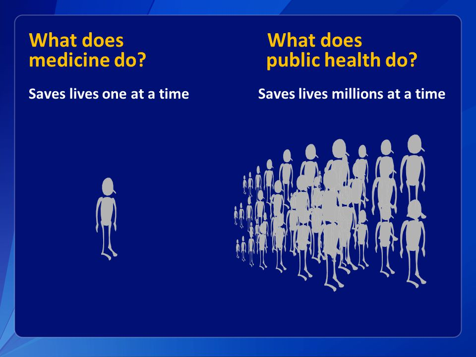 What does What does medicine do public health do