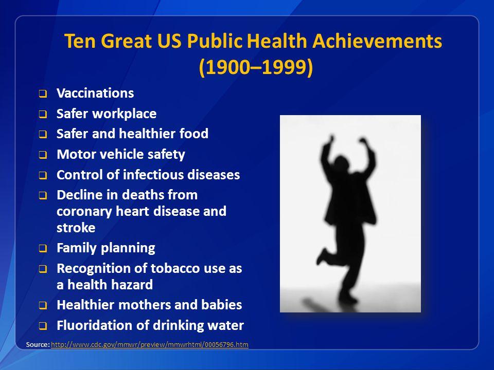 Ten Great US Public Health Achievements (1900–1999)