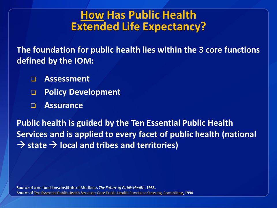 How Has Public Health Extended Life Expectancy