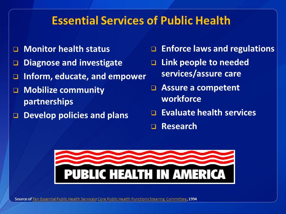 Essential Services of Public Health
