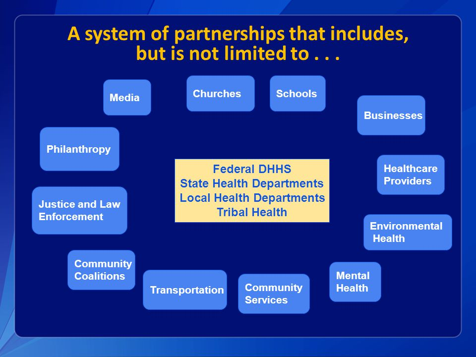 A system of partnerships that includes, but is not limited to . . .