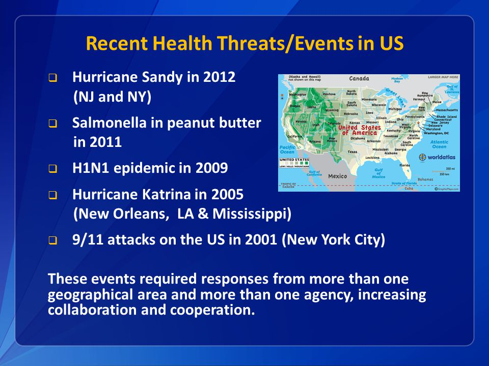 Recent Health Threats/Events in US