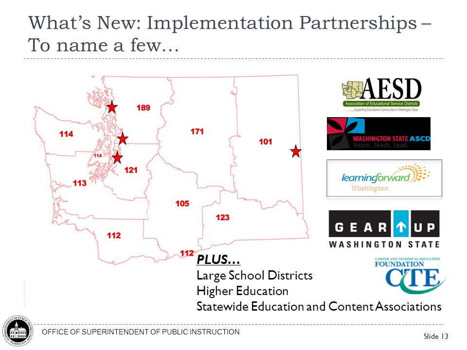 What's New: Implementation Partnerships – To name a few…