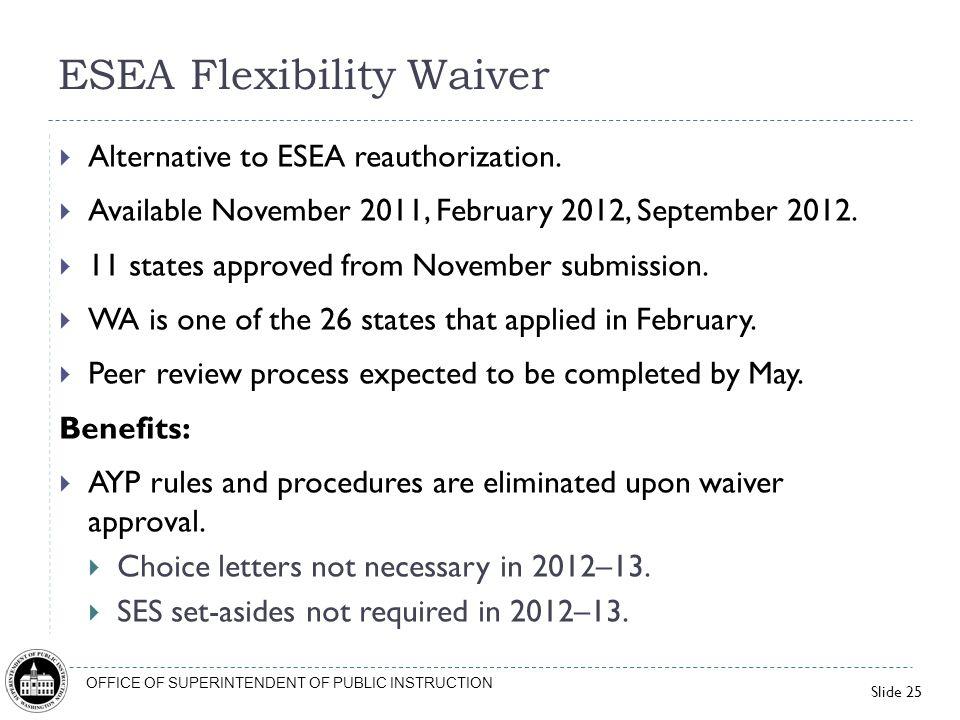 ESEA Flexibility Waiver