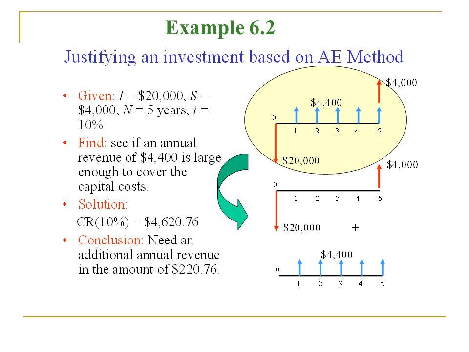 Example 6.2