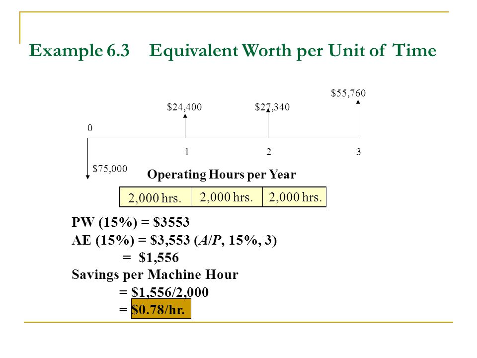 Example 6.3 Equivalent Worth per Unit of Time