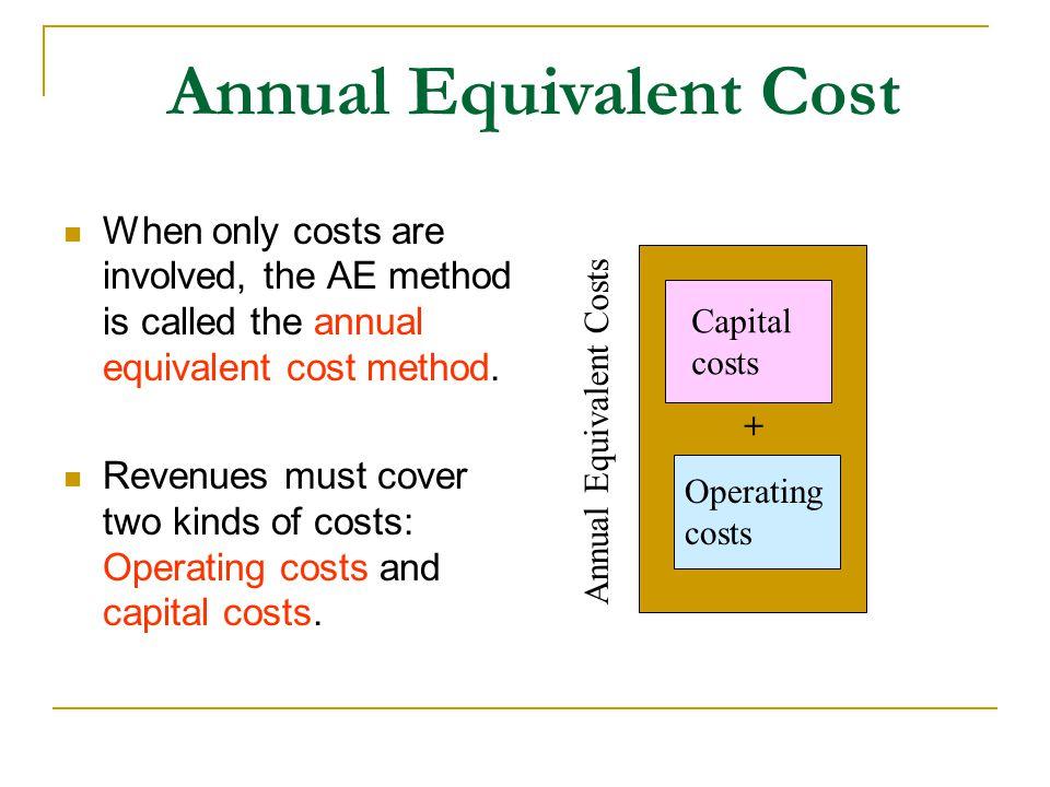 Annual Equivalent Cost