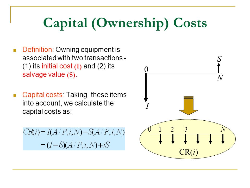 Capital (Ownership) Costs