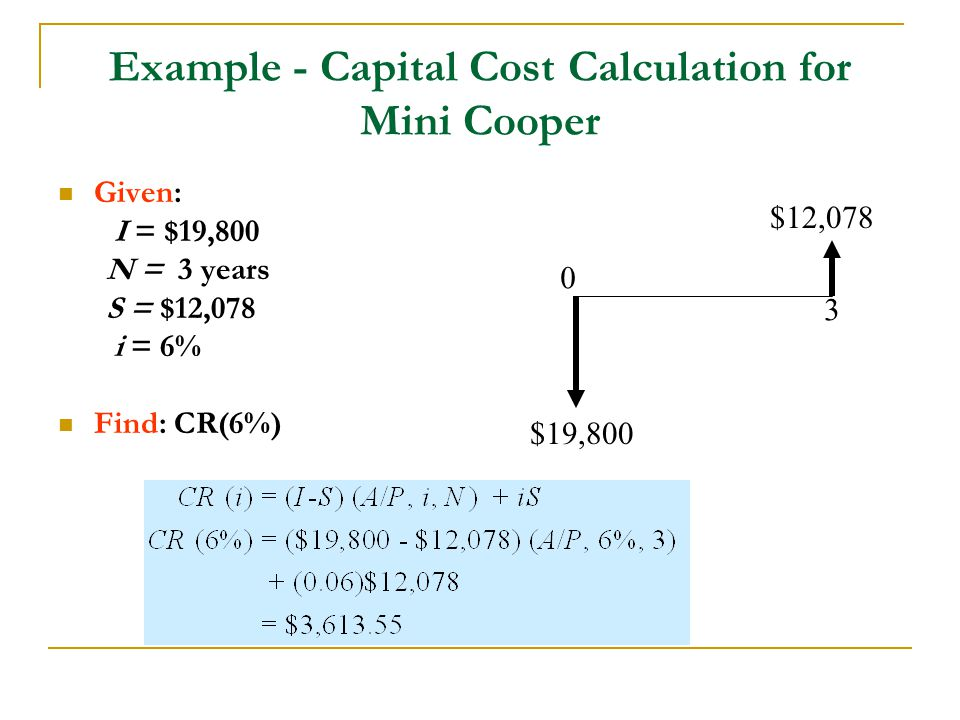 Example - Capital Cost Calculation for Mini Cooper