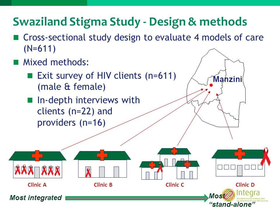 Swaziland Stigma Study - Design & methods