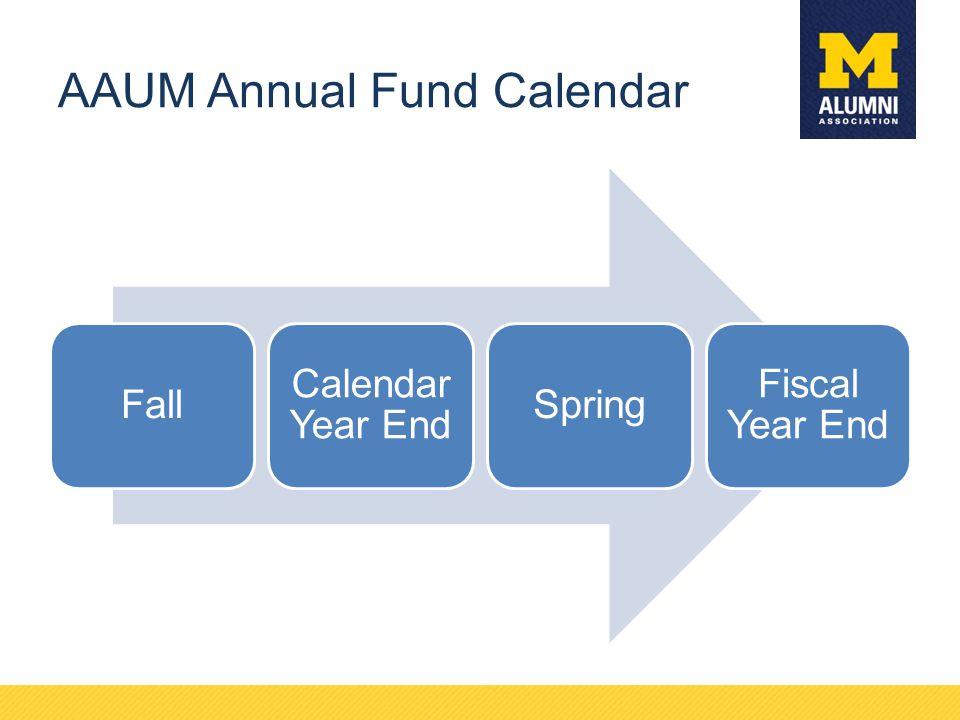 AAUM Annual Fund Calendar