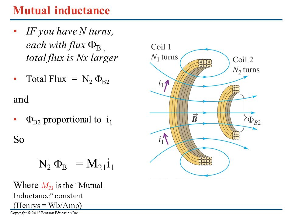 Mutual inductance N2 B = M21i1