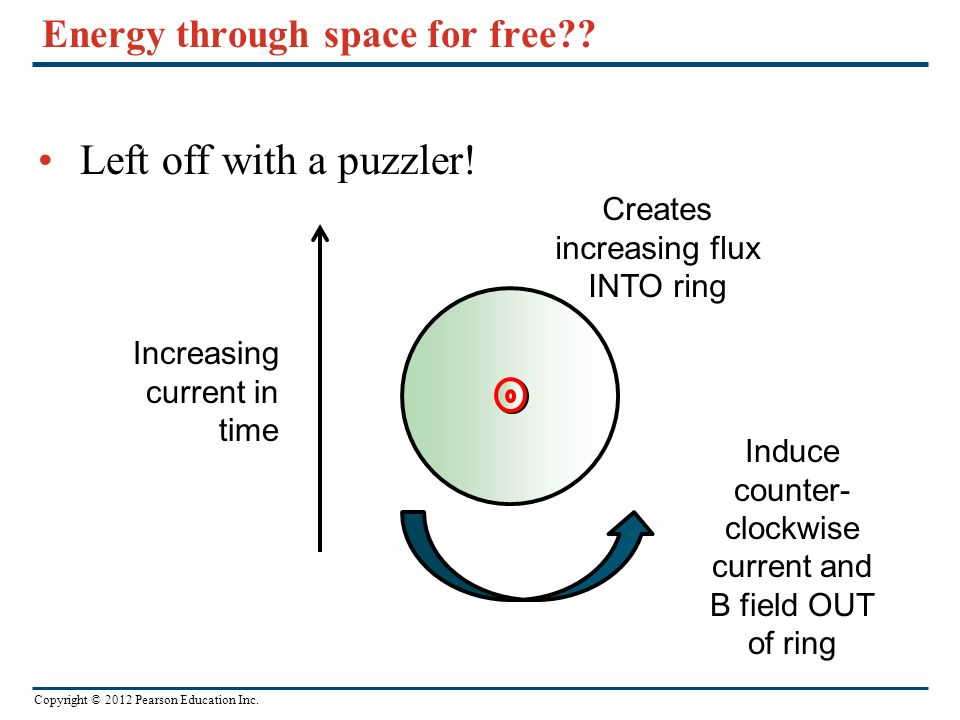 Energy through space for free