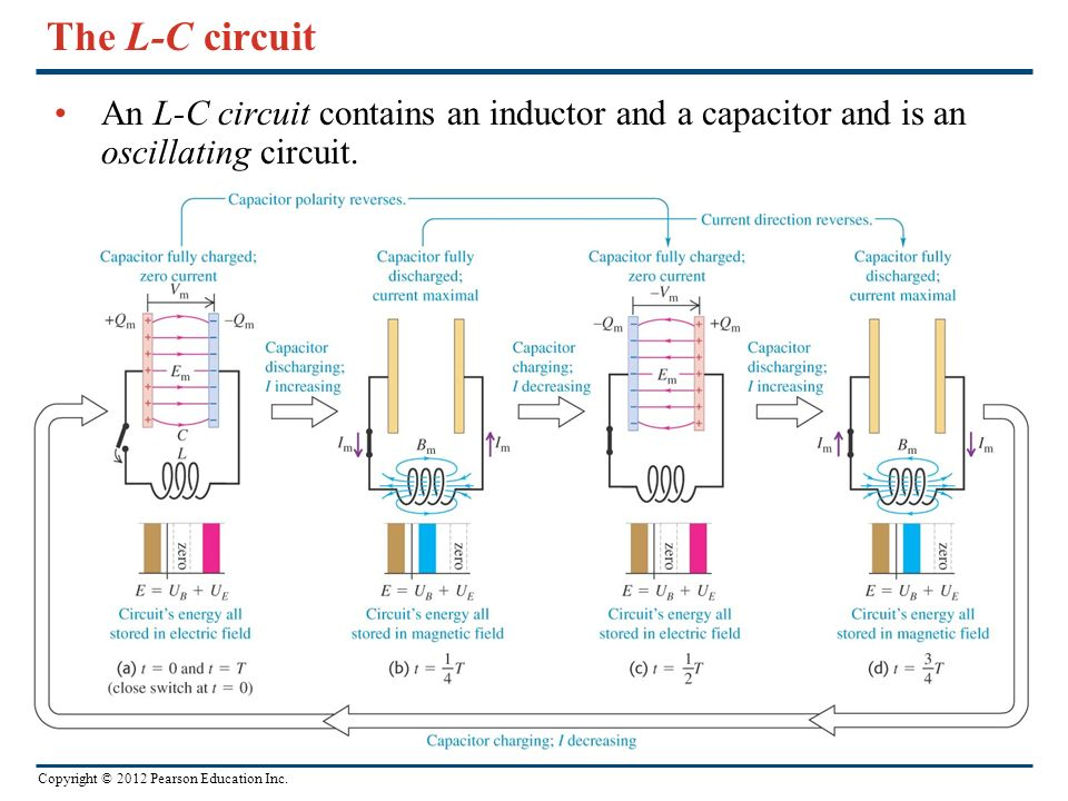 The L-C circuit An L-C circuit contains an inductor and a capacitor and is an oscillating circuit.