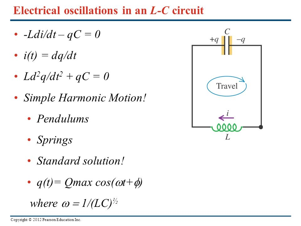 Electrical oscillations in an L-C circuit