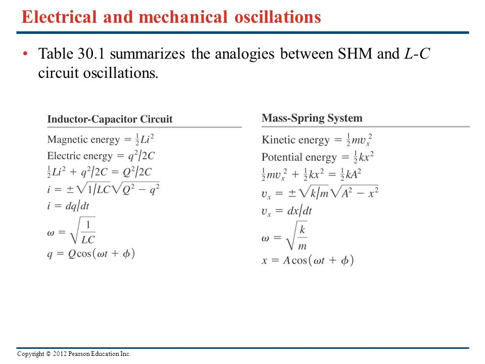 Electrical and mechanical oscillations