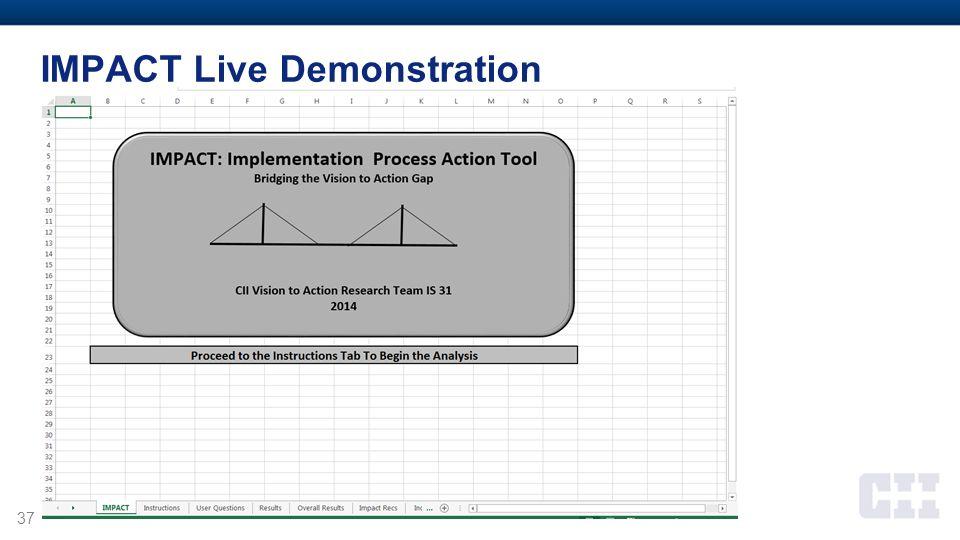 IMPACT Live Demonstration