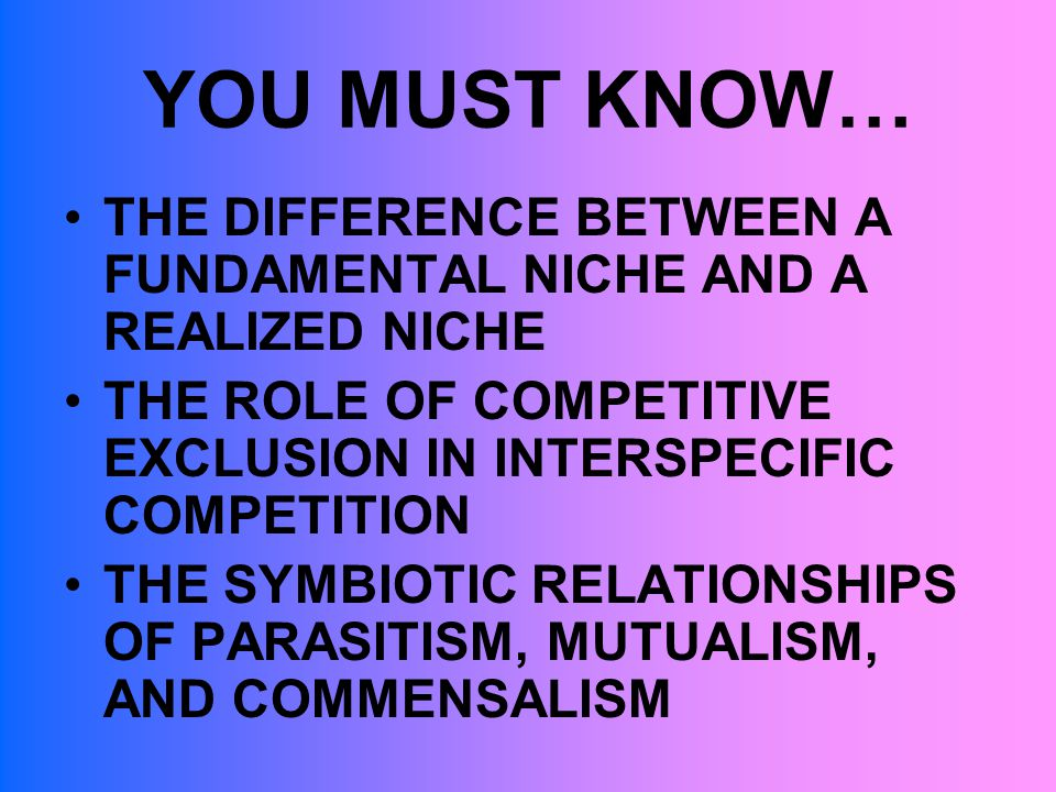 YOU MUST KNOW… THE DIFFERENCE BETWEEN A FUNDAMENTAL NICHE AND A REALIZED NICHE. THE ROLE OF COMPETITIVE EXCLUSION IN INTERSPECIFIC COMPETITION.