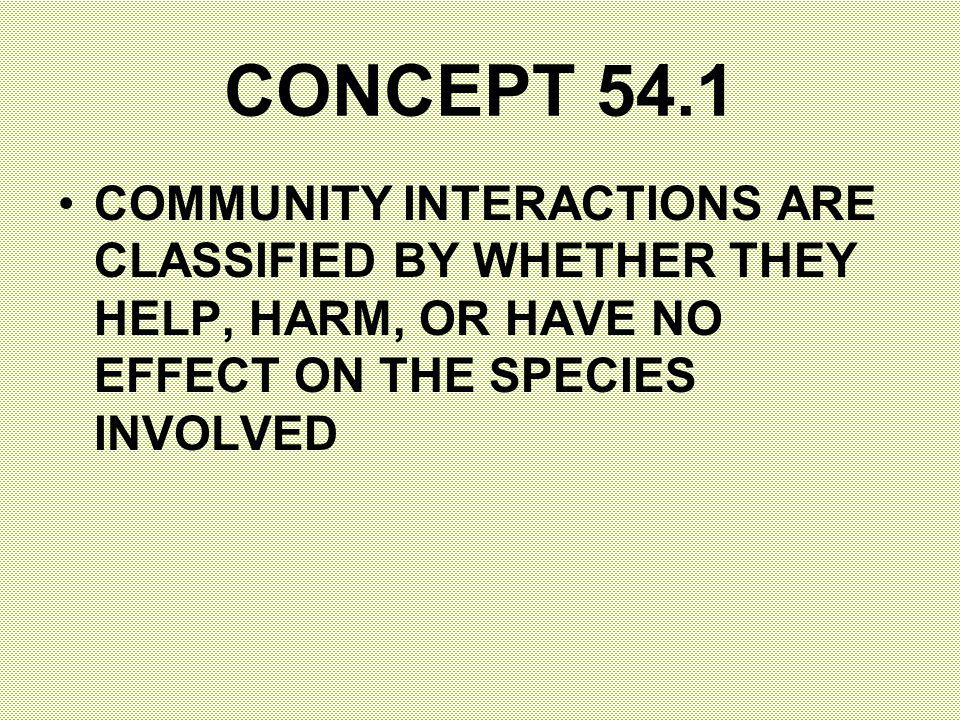 CONCEPT 54.1 COMMUNITY INTERACTIONS ARE CLASSIFIED BY WHETHER THEY HELP, HARM, OR HAVE NO EFFECT ON THE SPECIES INVOLVED.