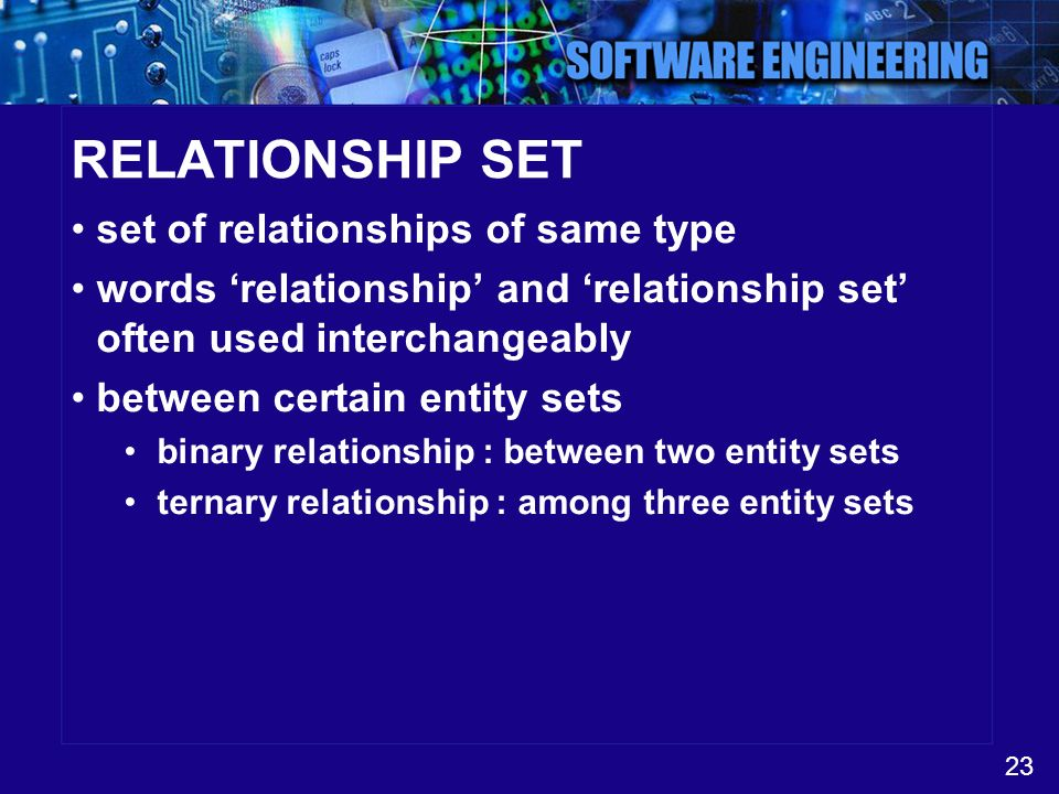 RELATIONSHIP SET set of relationships of same type