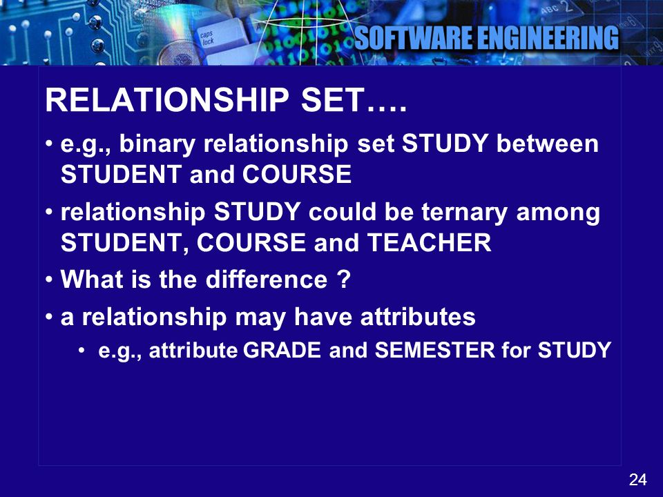 RELATIONSHIP SET…. e.g., binary relationship set STUDY between STUDENT and COURSE.