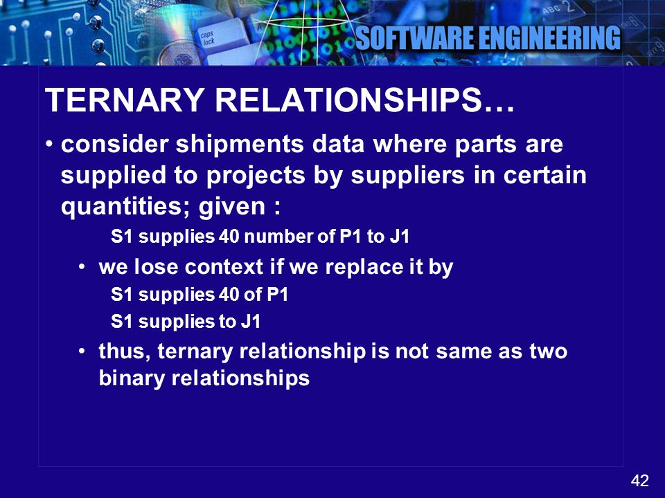 TERNARY RELATIONSHIPS…