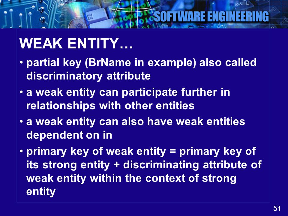 WEAK ENTITY… partial key (BrName in example) also called discriminatory attribute.