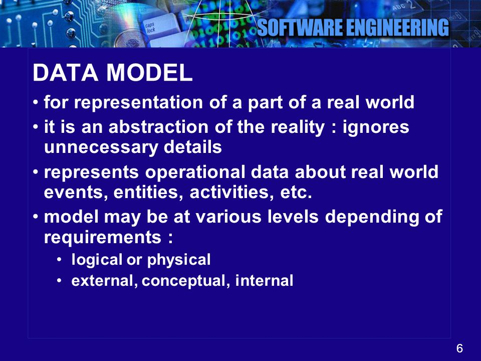 DATA MODEL for representation of a part of a real world