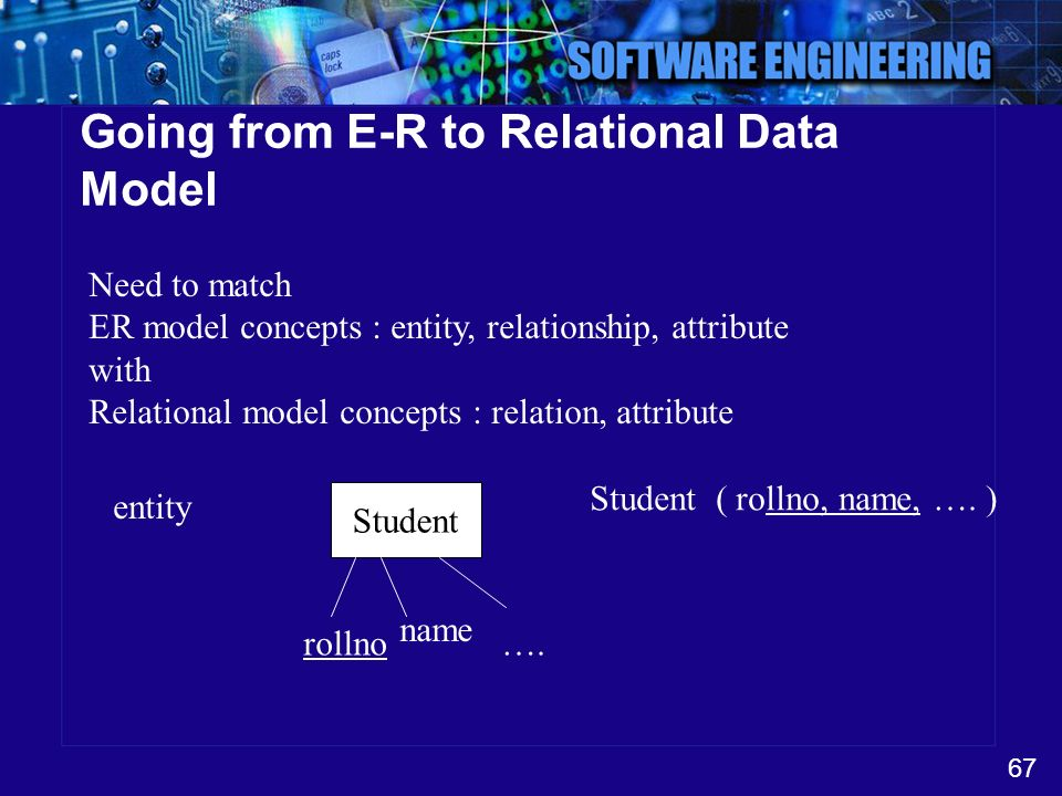 Going from E-R to Relational Data Model