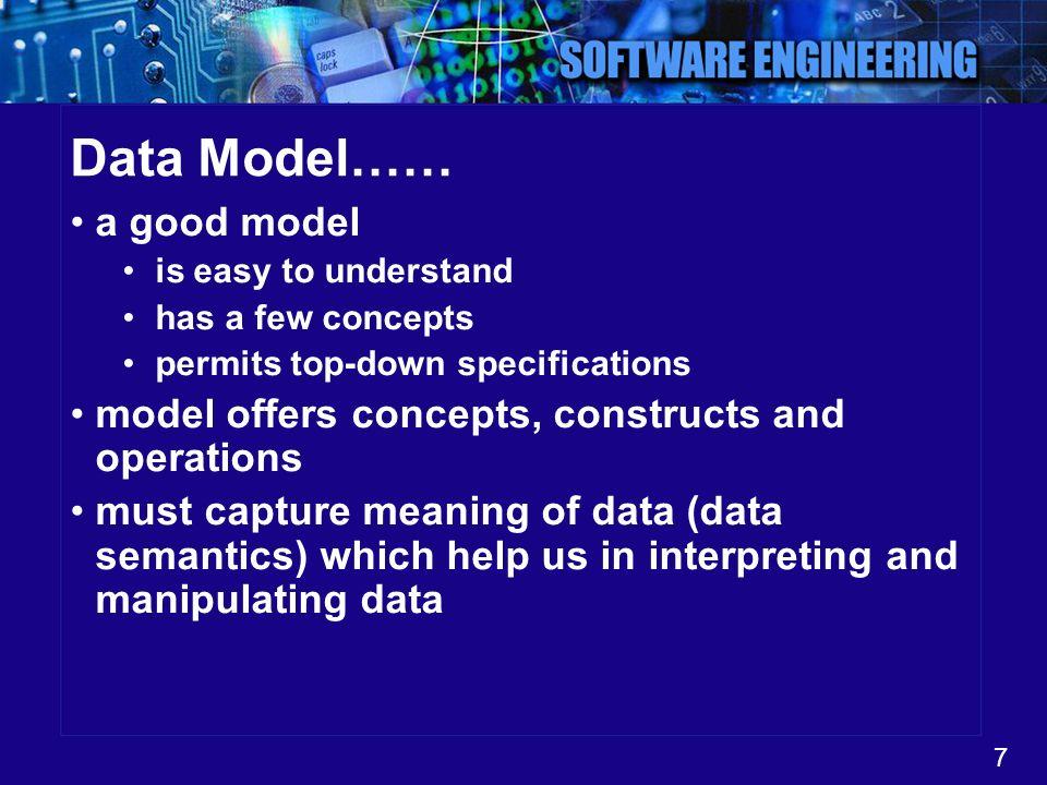 Data Model…… a good model