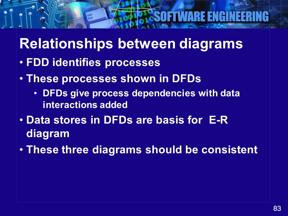 Relationships between diagrams
